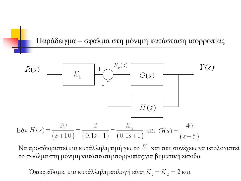 Παράδειγμα – σφάλμα στη μόνιμη κατάσταση ισορροπίας Εάν και Να προσδιοριστεί μια κατάλληλη τιμή για το και στη συνέχεια να υπολογιστεί το σφάλμα στη μόνιμη κατάσταση ισορροπίας για βηματική είσοδο Όπως είδαμε, μια κατάλληλη επιλογή είναι και