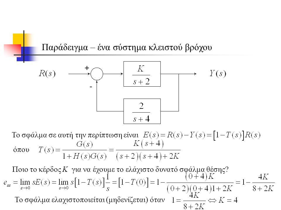 Παράδειγμα – ένα σύστημα κλειστού βρόχου Το σφάλμα σε αυτή την περίπτωση είναι όπου Ποιο το κέρδος K για να έχουμε το ελάχιστο δυνατό σφάλμα θέσης.