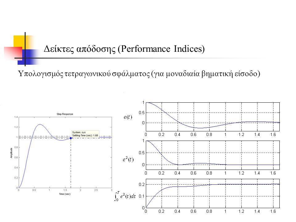 Δείκτες απόδοσης (Performance Indices) Υπολογισμός τετραγωνικού σφάλματος (για μοναδιαία βηματική είσοδο)