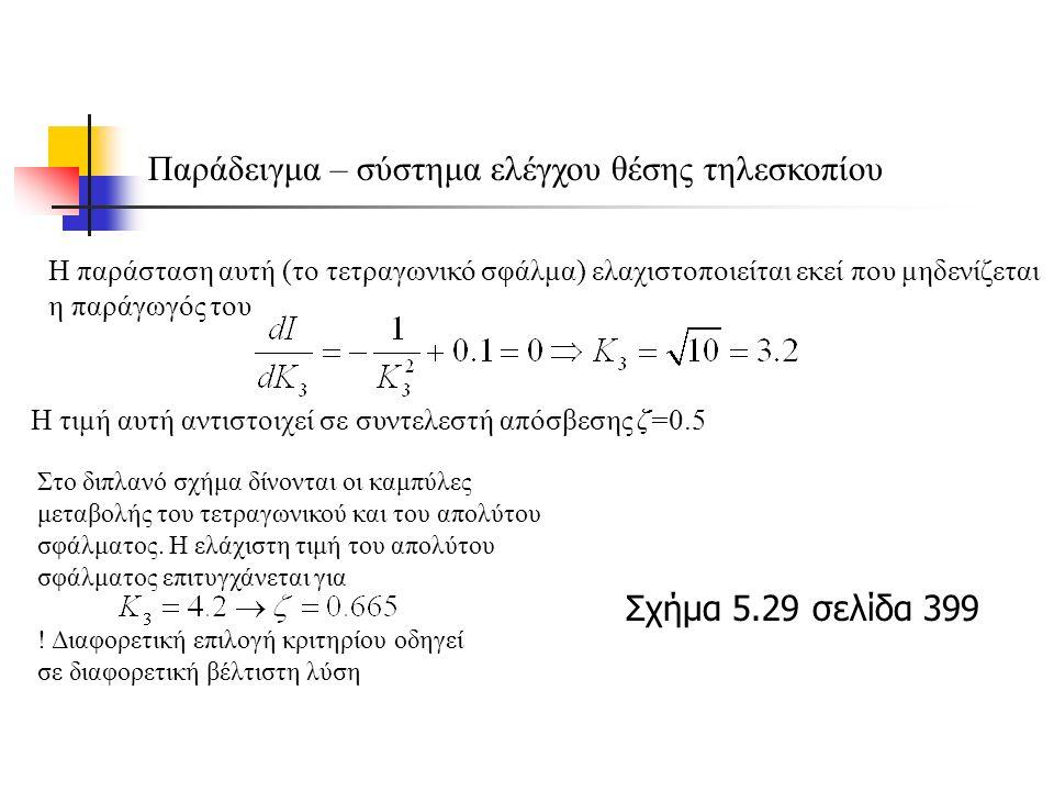 Παράδειγμα – σύστημα ελέγχου θέσης τηλεσκοπίου Η τιμή αυτή αντιστοιχεί σε συντελεστή απόσβεσης ζ=0.5 Η παράσταση αυτή (το τετραγωνικό σφάλμα) ελαχιστοποιείται εκεί που μηδενίζεται η παράγωγός του Στο διπλανό σχήμα δίνονται οι καμπύλες μεταβολής του τετραγωνικού και του απολύτου σφάλματος.