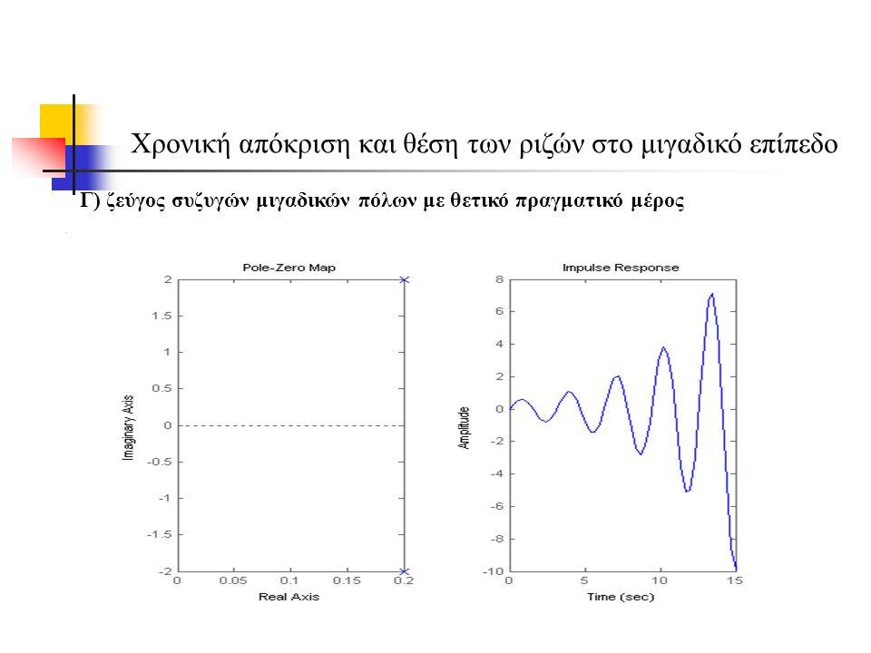 Σφάλμα στη μόνιμη κατάσταση ισορροπίας Π.χ. Τύπου 2...και με zoom Π.χ. Τύπου 0 Π.χ. Τύπου 1