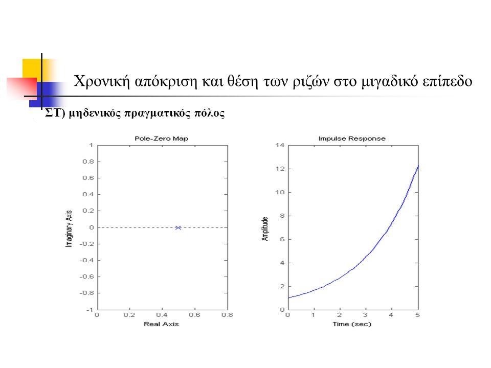 Παράδειγμα Για είσοδο ράμπα, το σφάλμα μόνιμης κατάστασης είναι με Για τριγωνική είσοδο η απόκριση είναι