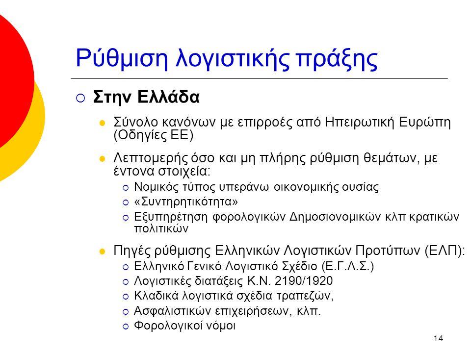 14 Ρύθμιση λογιστικής πράξης  Στην Ελλάδα Σύνολο κανόνων με επιρροές από Ηπειρωτική Ευρώπη (Οδηγίες ΕΕ) Λεπτομερής όσο και μη πλήρης ρύθμιση θεμάτων, με έντονα στοιχεία:  Νομικός τύπος υπεράνω οικονομικής ουσίας  «Συντηρητικότητα»  Εξυπηρέτηση φορολογικών Δημοσιονομικών κλπ κρατικών πολιτικών Πηγές ρύθμισης Ελληνικών Λογιστικών Προτύπων (ΕΛΠ):  Ελληνικό Γενικό Λογιστικό Σχέδιο (Ε.Γ.Λ.Σ.)  Λογιστικές διατάξεις Κ.Ν.