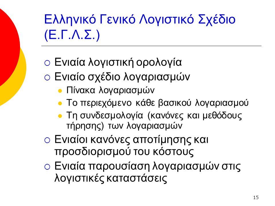 15 Ελληνικό Γενικό Λογιστικό Σχέδιο (Ε.Γ.Λ.Σ.)  Ενιαία λογιστική ορολογία  Ενιαίο σχέδιο λογαριασμών Πίνακα λογαριασμών Το περιεχόμενο κάθε βασικού λογαριασμού Τη συνδεσμολογία (κανόνες και μεθόδους τήρησης) των λογαριασμών  Ενιαίοι κανόνες αποτίμησης και προσδιορισμού του κόστους  Ενιαία παρουσίαση λογαριασμών στις λογιστικές καταστάσεις