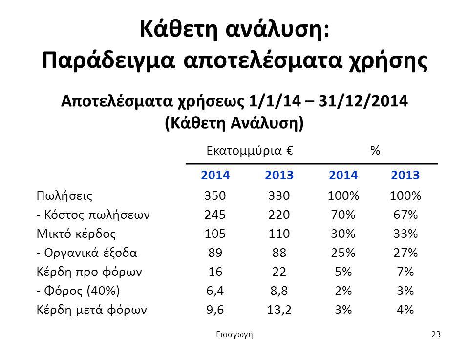 Κάθετη ανάλυση: Παράδειγμα αποτελέσματα χρήσης Αποτελέσματα χρήσεως 1/1/14 – 31/12/2014 (Κάθετη Ανάλυση) Εκατομμύρια €% 2014201320142013 Πωλήσεις350330100% - Κόστος πωλήσεων24522070%67% Μικτό κέρδος10511030%33% - Οργανικά έξοδα898825%27% Κέρδη προ φόρων16225%7% - Φόρος (40%)6,48,82%3% Κέρδη μετά φόρων9,613,23%4% Εισαγωγή23