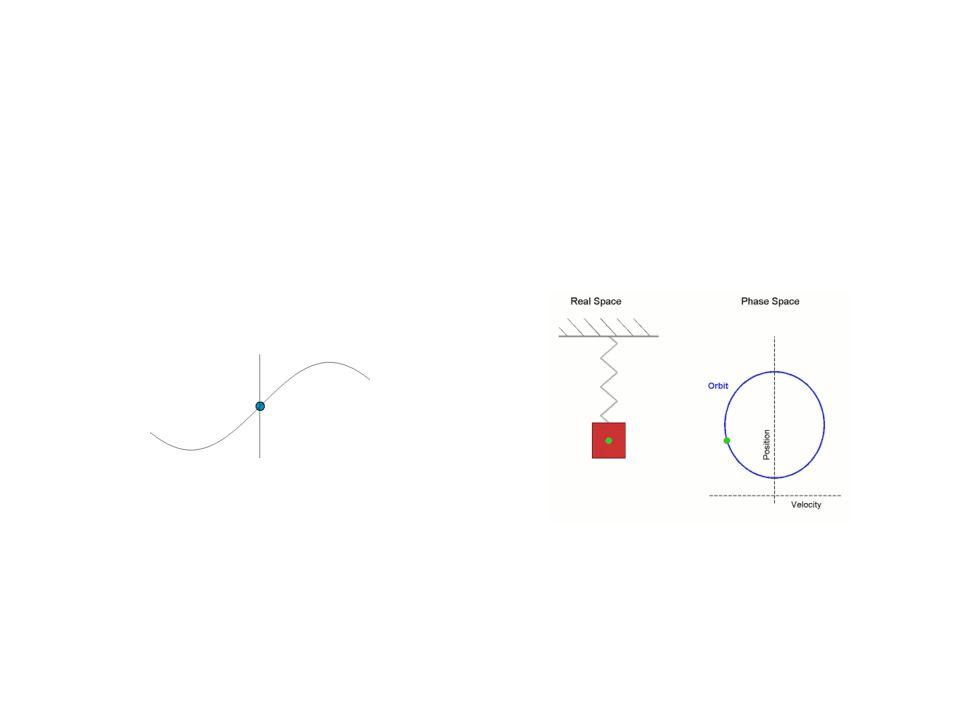 Βρείτε την εξίσωση κίνησης και την περίοδο του στροφικού εκκρεμούς συναρτήσει της ροπής αδράνειας Ι, το συντελεστή στρέψης του σύρματος κ, και της γωνίας θ.