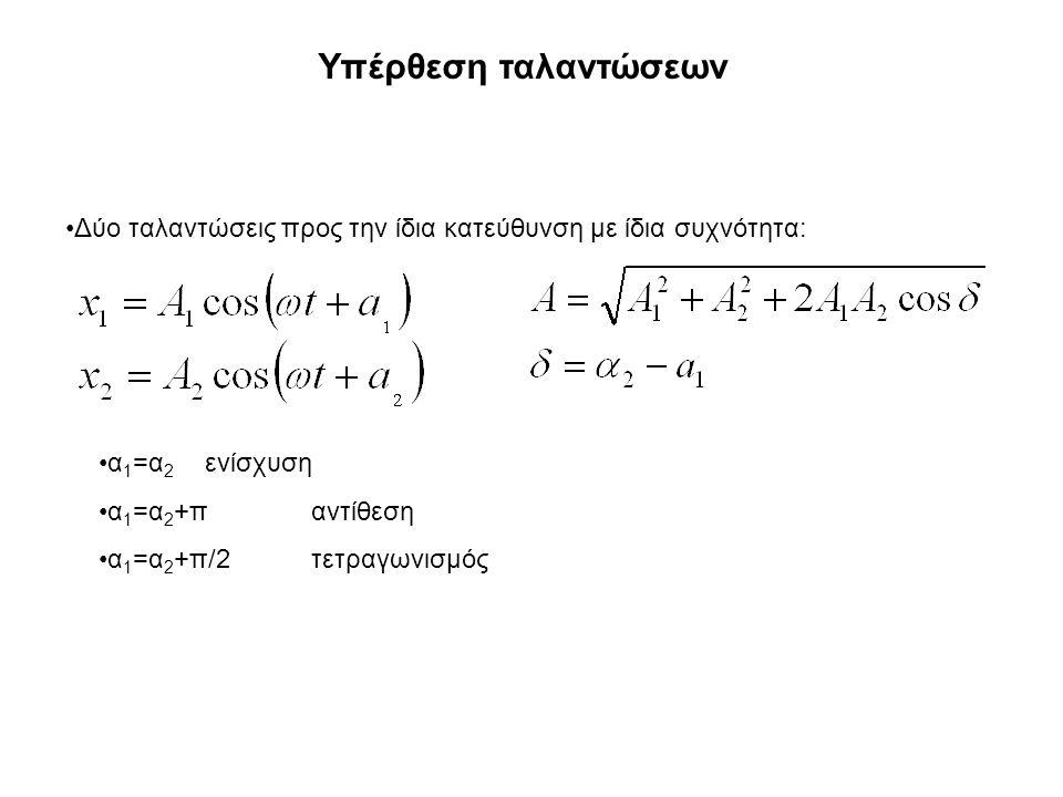 Υπέρθεση ταλαντώσεων Δύο ταλαντώσεις προς την ίδια κατεύθυνση με ίδια συχνότητα: α 1 =α 2 ενίσχυση α 1 =α 2 +παντίθεση α 1 =α 2 +π/2τετραγωνισμός