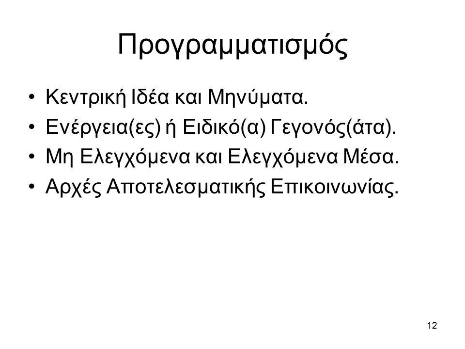 12 Προγραμματισμός Κεντρική Ιδέα και Μηνύματα. Ενέργεια(ες) ή Ειδικό(α) Γεγονός(άτα).