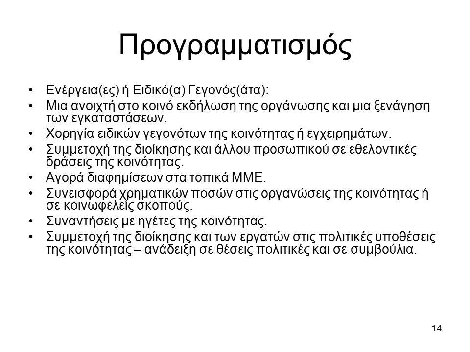 14 Προγραμματισμός Ενέργεια(ες) ή Ειδικό(α) Γεγονός(άτα): Μια ανοιχτή στο κοινό εκδήλωση της οργάνωσης και μια ξενάγηση των εγκαταστάσεων. Χορηγία ειδ