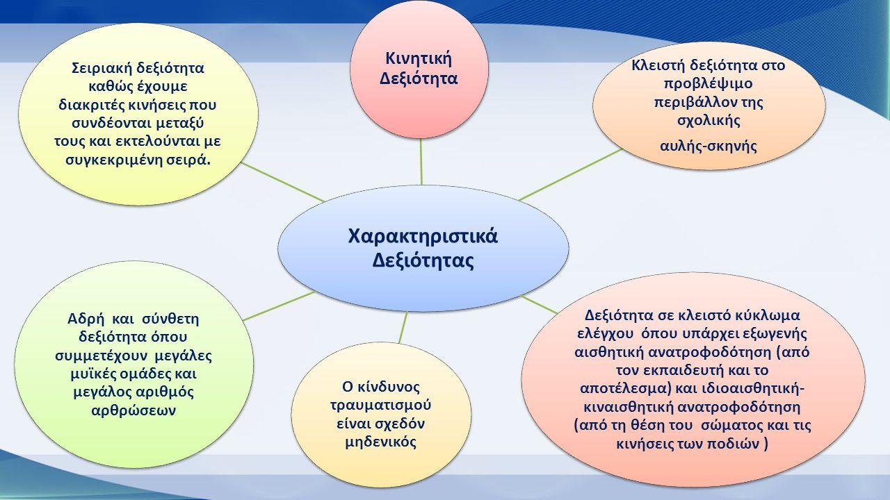 Χαρακτηριστικά Δεξιότητας Κινητική Δεξιότητα Δεξιότητα σε κλειστό κύκλωμα ελέγχου όπου υπάρχει εξωγενής αισθητική ανατροφοδότηση (από τον εκπαιδευτή και το αποτέλεσμα) και ιδιοαισθητική- κιναισθητική ανατροφοδότηση (από τη θέση του σώματος και τις κινήσεις των ποδιών ) Κλειστή δεξιότητα στο προβλέψιμο περιβάλλον της σχολικής αυλής-σκηνής Ο κίνδυνος τραυματισμού είναι σχεδόν μηδενικός Σειριακή δεξιότητα καθώς έχουμε διακριτές κινήσεις που συνδέονται μεταξύ τους και εκτελούνται με συγκεκριμένη σειρά.