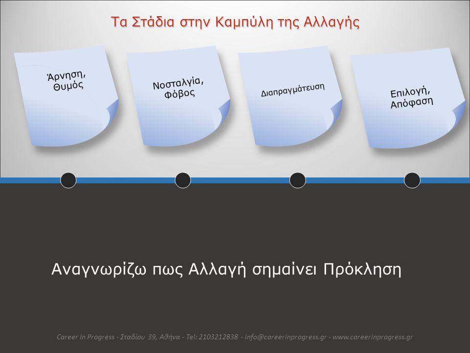 Αναγνωρίζω πως Αλλαγή σημαίνει Πρόκληση Career In Progress - Σταδίου 39, Αθήνα - Tel: 2103212838 - info@careerinprogress.gr - www.careerinprogress.gr