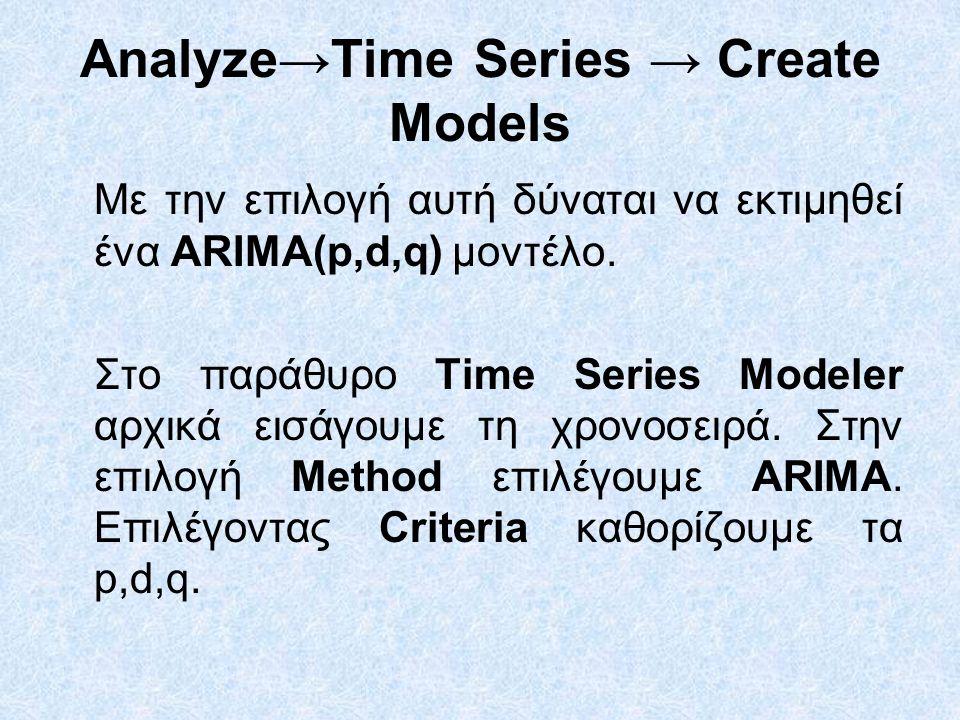 Analyze→Time Series → Create Models Με την επιλογή αυτή δύναται να εκτιμηθεί ένα ARIMA(p,d,q) μοντέλο. Στο παράθυρο Time Series Modeler αρχικά εισάγου