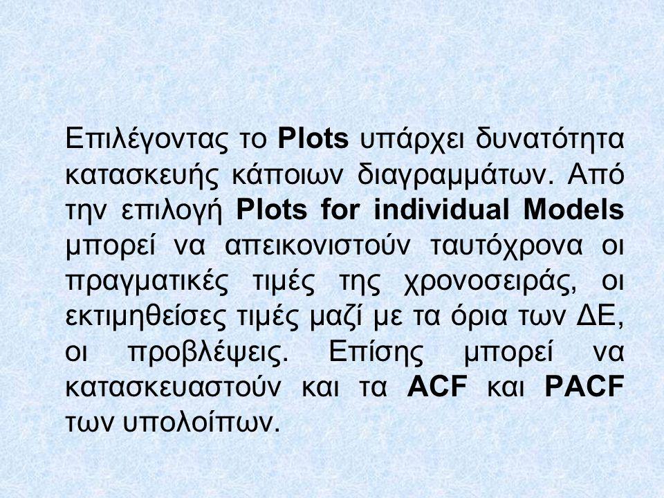 Επιλέγοντας το Plots υπάρχει δυνατότητα κατασκευής κάποιων διαγραμμάτων. Από την επιλογή Plots for individual Models μπορεί να απεικονιστούν ταυτόχρον