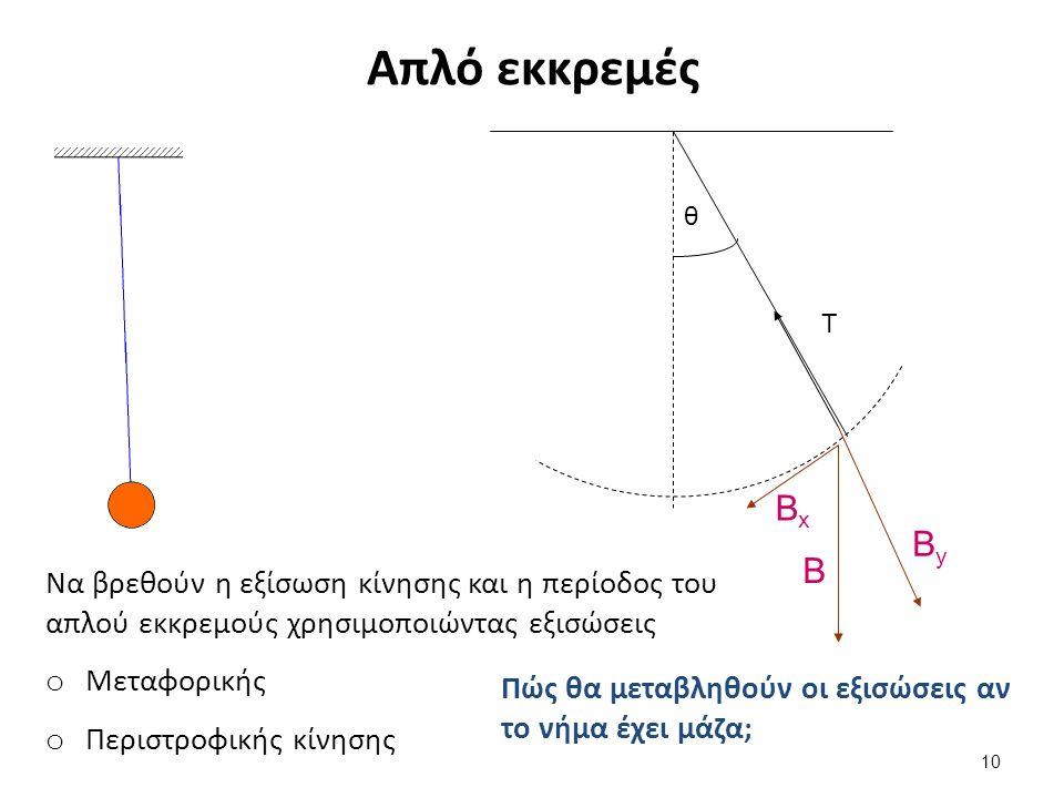 Απλό εκκρεμές Β ΒyΒy θ ΒxΒx T Να βρεθούν η εξίσωση κίνησης και η περίοδος του απλού εκκρεμούς χρησιμοποιώντας εξισώσεις o Μεταφορικής o Περιστροφικής κίνησης Πώς θα μεταβληθούν οι εξισώσεις αν το νήμα έχει μάζα; 10