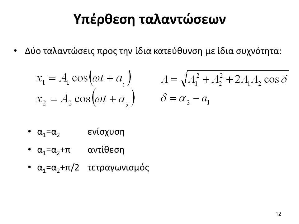 Δύο ταλαντώσεις προς την ίδια κατεύθυνση με ίδια συχνότητα: Υπέρθεση ταλαντώσεων α 1 =α 2 ενίσχυση α 1 =α 2 +παντίθεση α 1 =α 2 +π/2τετραγωνισμός 12