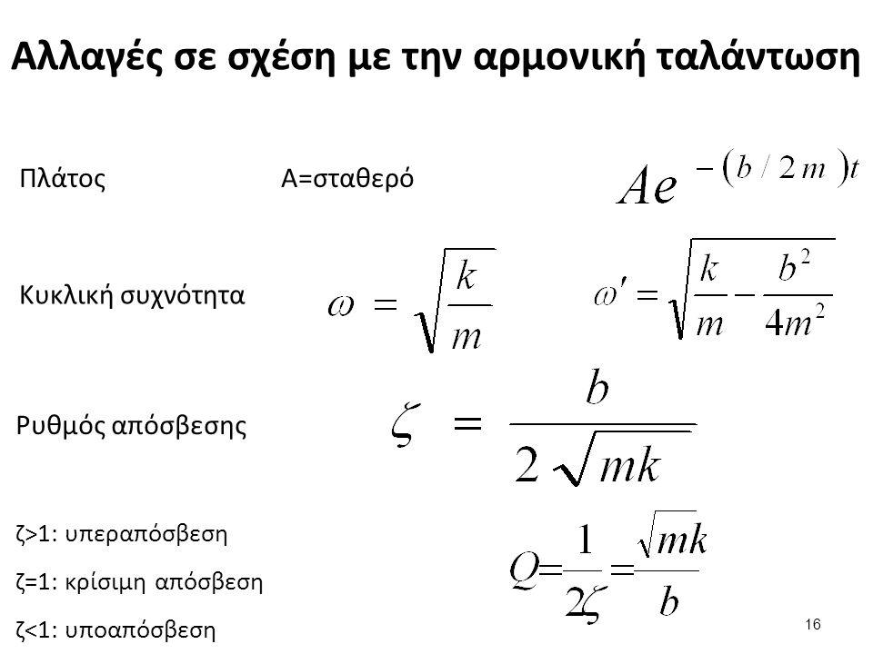 Αλλαγές σε σχέση με την αρμονική ταλάντωση ΠλάτοςΑ=σταθερό Κυκλική συχνότητα Ρυθμός απόσβεσης ζ>1: υπεραπόσβεση ζ=1: κρίσιμη απόσβεση ζ<1: υποαπόσβεση 16