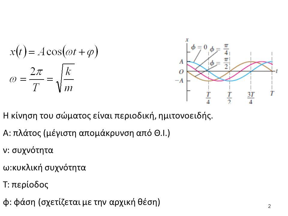 Δύο ταλαντώσεις προς την ίδια κατεύθυνση με διαφορετική συχνότητα: Υπέρθεση ταλαντώσεων Διαμορφωμένο πλάτος Όταν Α 1 =Α 2 13
