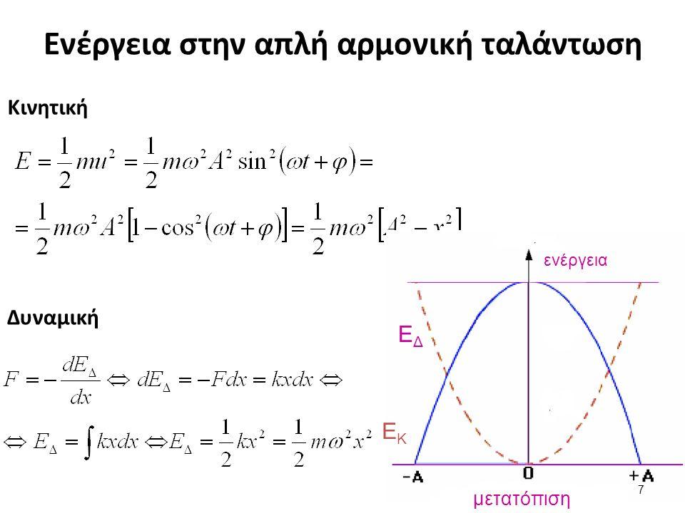 Ενίσχυση – Συντονισμός Εφαρμογή περιοδικής δύναμης με γωνιακή συχνότητα ω Α σε ταλαντωτή με απόσβεση.