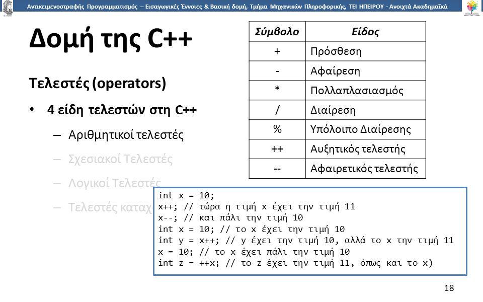 1818 Αντικειμενοστραφής Προγραμματισμός – Εισαγωγικές Έννοιες & Βασική δομή, Τμήμα Μηχανικών Πληροφορικής, ΤΕΙ ΗΠΕΙΡΟΥ - Ανοιχτά Ακαδημαϊκά Μαθήματα στο ΤΕΙ Ηπείρου Δομή της C++ Τελεστές (operators) 4 είδη τελεστών στη C++ – Αριθμητικοί τελεστές – Σχεσιακοί Τελεστές – Λογικοί Τελεστές – Τελεστές καταχώρησης 18 ΣύμβολοΕίδος +Πρόσθεση -Αφαίρεση *Πολλαπλασιασμός /Διαίρεση %Υπόλοιπο Διαίρεσης ++Αυξητικός τελεστής --Αφαιρετικός τελεστής int x = 10; x++; // τώρα η τιμή x έχει την τιμή 11 x--; // και πάλι την τιμή 10 int x = 10; // το x έχει την τιμή 10 int y = x++; // y έχει την τιμή 10, αλλά το x την τιμή 11 x = 10; // το x έχει πάλι την τιμή 10 int z = ++x; // το z έχει την τιμή 11, όπως και το x)