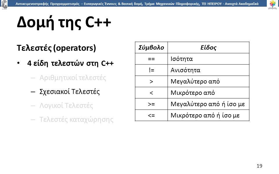 1919 Αντικειμενοστραφής Προγραμματισμός – Εισαγωγικές Έννοιες & Βασική δομή, Τμήμα Μηχανικών Πληροφορικής, ΤΕΙ ΗΠΕΙΡΟΥ - Ανοιχτά Ακαδημαϊκά Μαθήματα στο ΤΕΙ Ηπείρου Δομή της C++ Τελεστές (operators) 4 είδη τελεστών στη C++ – Αριθμητικοί τελεστές – Σχεσιακοί Τελεστές – Λογικοί Τελεστές – Τελεστές καταχώρησης 19 ΣύμβολοΕίδος ==Ισότητα !=Ανισότητα >Μεγαλύτερο από <Μικρότερο από >=Μεγαλύτερο από ή ίσο με <=Μικρότερο από ή ίσο με