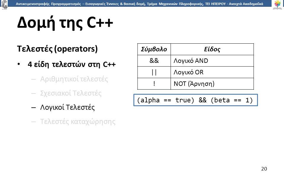 2020 Αντικειμενοστραφής Προγραμματισμός – Εισαγωγικές Έννοιες & Βασική δομή, Τμήμα Μηχανικών Πληροφορικής, ΤΕΙ ΗΠΕΙΡΟΥ - Ανοιχτά Ακαδημαϊκά Μαθήματα στο ΤΕΙ Ηπείρου Δομή της C++ Τελεστές (operators) 4 είδη τελεστών στη C++ – Αριθμητικοί τελεστές – Σχεσιακοί Τελεστές – Λογικοί Τελεστές – Τελεστές καταχώρησης 20 ΣύμβολοΕίδος &&Λογικό AND ||Λογικό OR !NOT (Άρνηση) (alpha == true) && (beta == 1)
