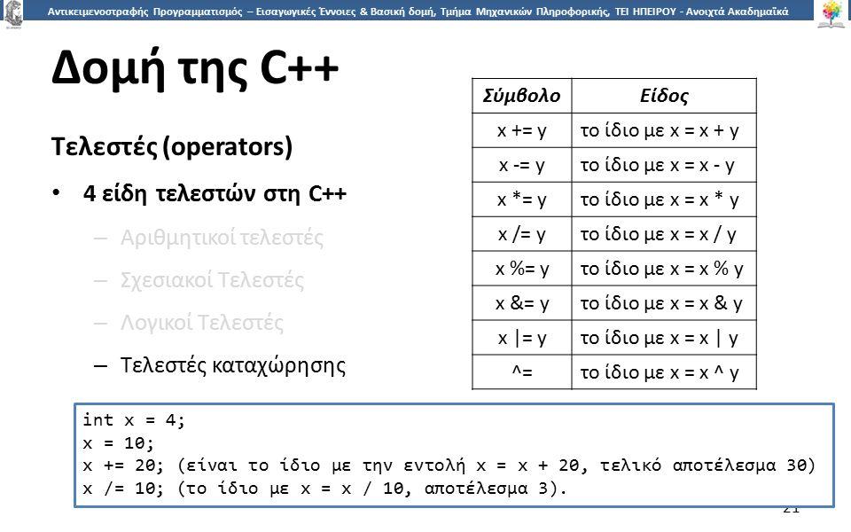 2121 Αντικειμενοστραφής Προγραμματισμός – Εισαγωγικές Έννοιες & Βασική δομή, Τμήμα Μηχανικών Πληροφορικής, ΤΕΙ ΗΠΕΙΡΟΥ - Ανοιχτά Ακαδημαϊκά Μαθήματα στο ΤΕΙ Ηπείρου Δομή της C++ Τελεστές (operators) 4 είδη τελεστών στη C++ – Αριθμητικοί τελεστές – Σχεσιακοί Τελεστές – Λογικοί Τελεστές – Τελεστές καταχώρησης 21 ΣύμβολοΕίδος x += yτο ίδιο με x = x + y x -= yτο ίδιο με x = x - y x *= yτο ίδιο με x = x * y x /= yτο ίδιο με x = x / y x %= yτο ίδιο με x = x % y x &= yτο ίδιο με x = x & y x |= yτο ίδιο με x = x | y ^=το ίδιο με x = x ^ y int x = 4; x = 10; x += 20; (είναι το ίδιο με την εντολή x = x + 20, τελικό αποτέλεσμα 30) x /= 10; (το ίδιο με x = x / 10, αποτέλεσμα 3).