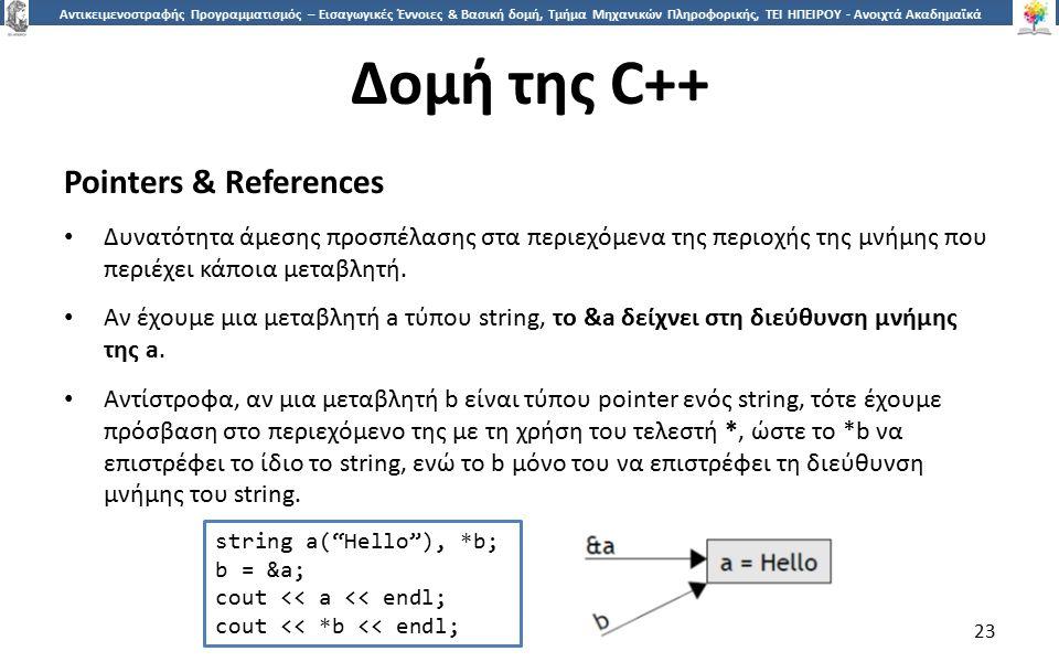 2323 Αντικειμενοστραφής Προγραμματισμός – Εισαγωγικές Έννοιες & Βασική δομή, Τμήμα Μηχανικών Πληροφορικής, ΤΕΙ ΗΠΕΙΡΟΥ - Ανοιχτά Ακαδημαϊκά Μαθήματα στο ΤΕΙ Ηπείρου Δομή της C++ Pointers & References Δυνατότητα άμεσης προσπέλασης στα περιεχόμενα της περιοχής της μνήμης που περιέχει κάποια μεταβλητή.