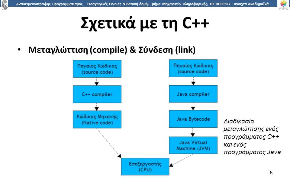 6 Αντικειμενοστραφής Προγραμματισμός – Εισαγωγικές Έννοιες & Βασική δομή, Τμήμα Μηχανικών Πληροφορικής, ΤΕΙ ΗΠΕΙΡΟΥ - Ανοιχτά Ακαδημαϊκά Μαθήματα στο ΤΕΙ Ηπείρου Σχετικά με τη C++ Μεταγλώττιση (compile) & Σύνδεση (link) 6 Διαδικασία μεταγλώττισης ενός προγράμματος C++ και ενός προγράμματος Java
