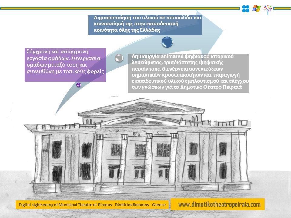 www.dimotikotheatropeiraia.com Ερώτηση 7 Αν ναι, κύκλωσε το/τα αντικείμενα για τα οποία θεωρείς ότι έμαθες κάτι καινούριο: Ερώτηση 8 Ήταν η χρήση Νέων Τεχνολογιών απαραίτητη για την υλοποίηση του project; Digital sightseeing of Municipal Theatre of Piraeus– Dimitrios Rammos - Greece