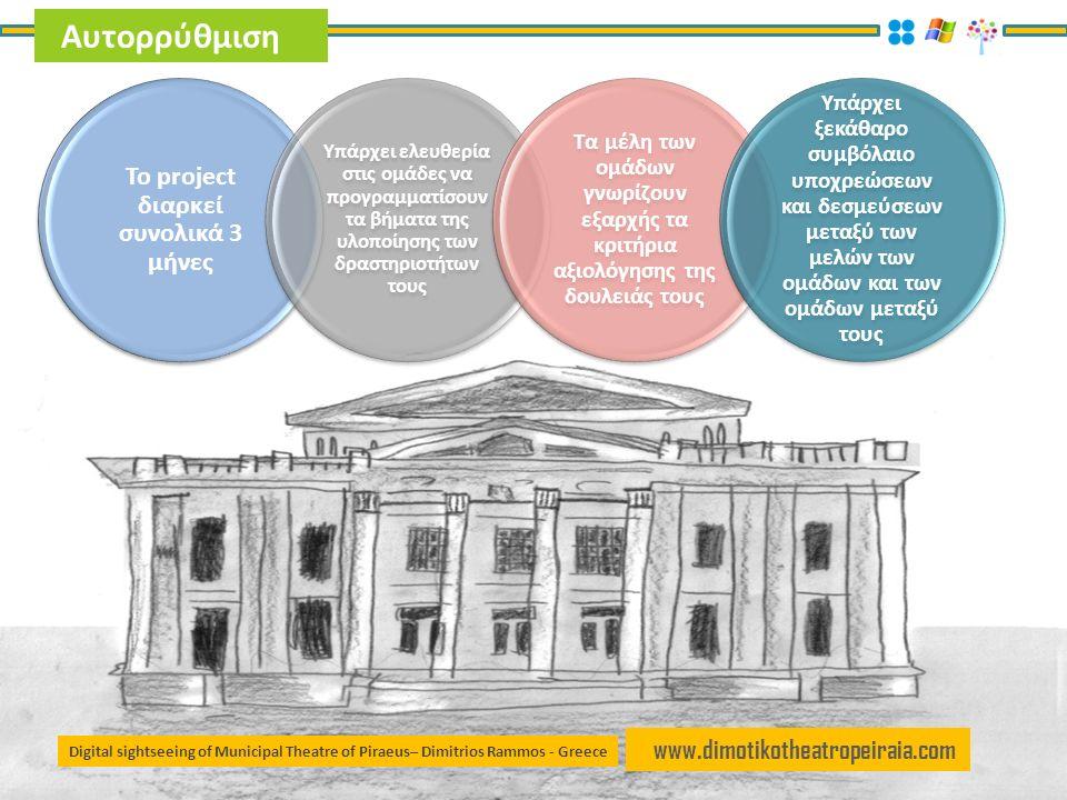 www.dimotikotheatropeiraia.com Το project διαρκεί συνολικά 3 μήνες Υπάρχει ελευθερία στις ομάδες να προγραμματίσουν τα βήματα της υλοποίησης των δραστηριοτήτων τους Τα μέλη των ομάδων γνωρίζουν εξαρχής τα κριτήρια αξιολόγησης της δουλειάς τους Υπάρχει ξεκάθαρο συμβόλαιο υποχρεώσεων και δεσμεύσεων μεταξύ των μελών των ομάδων και των ομάδων μεταξύ τους Αυτορρύθμιση Digital sightseeing of Municipal Theatre of Piraeus– Dimitrios Rammos - Greece