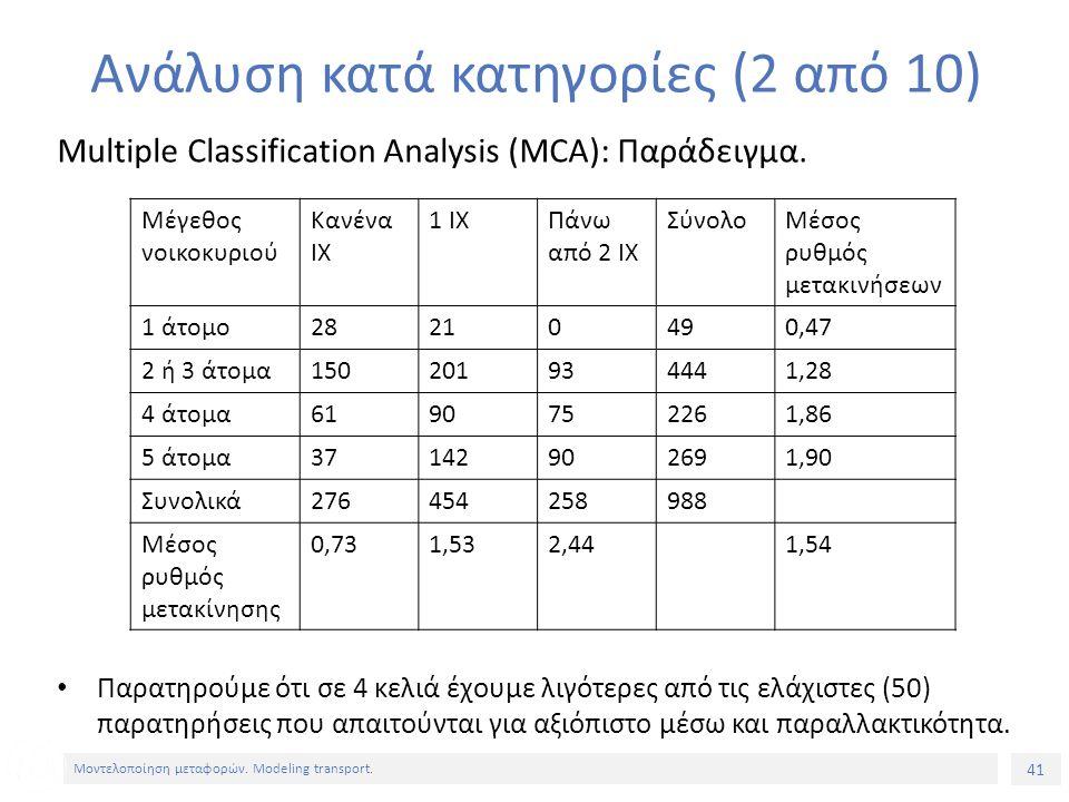 41 Μοντελοποίηση μεταφορών. Modeling transport. Ανάλυση κατά κατηγορίες (2 από 10) Multiple Classification Analysis (MCA): Παράδειγμα. Παρατηρούμε ότι