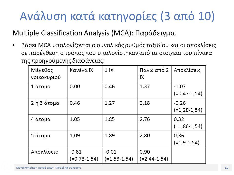 42 Μοντελοποίηση μεταφορών. Modeling transport. Ανάλυση κατά κατηγορίες (3 από 10) Multiple Classification Analysis (MCA): Παράδειγμα. Βάσει MCA υπολο
