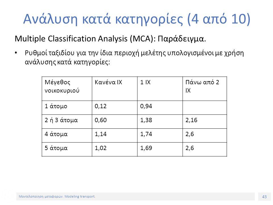 43 Μοντελοποίηση μεταφορών. Modeling transport. Ανάλυση κατά κατηγορίες (4 από 10) Multiple Classification Analysis (MCA): Παράδειγμα. Ρυθμοί ταξιδίου