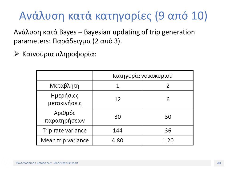 48 Μοντελοποίηση μεταφορών. Modeling transport. Ανάλυση κατά κατηγορίες (9 από 10) Ανάλυση κατά Bayes – Bayesian updating of trip generation parameter