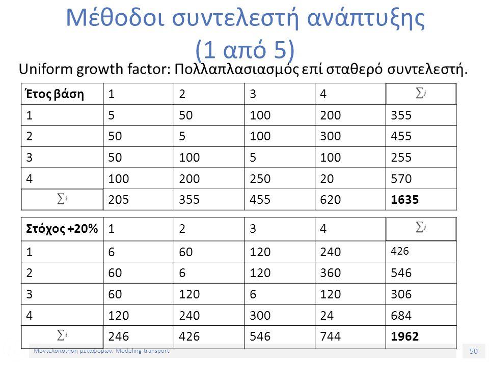 50 Μοντελοποίηση μεταφορών. Modeling transport. Μέθοδοι συντελεστή ανάπτυξης (1 από 5) Uniform growth factor: Πολλαπλασιασμός επί σταθερό συντελεστή.