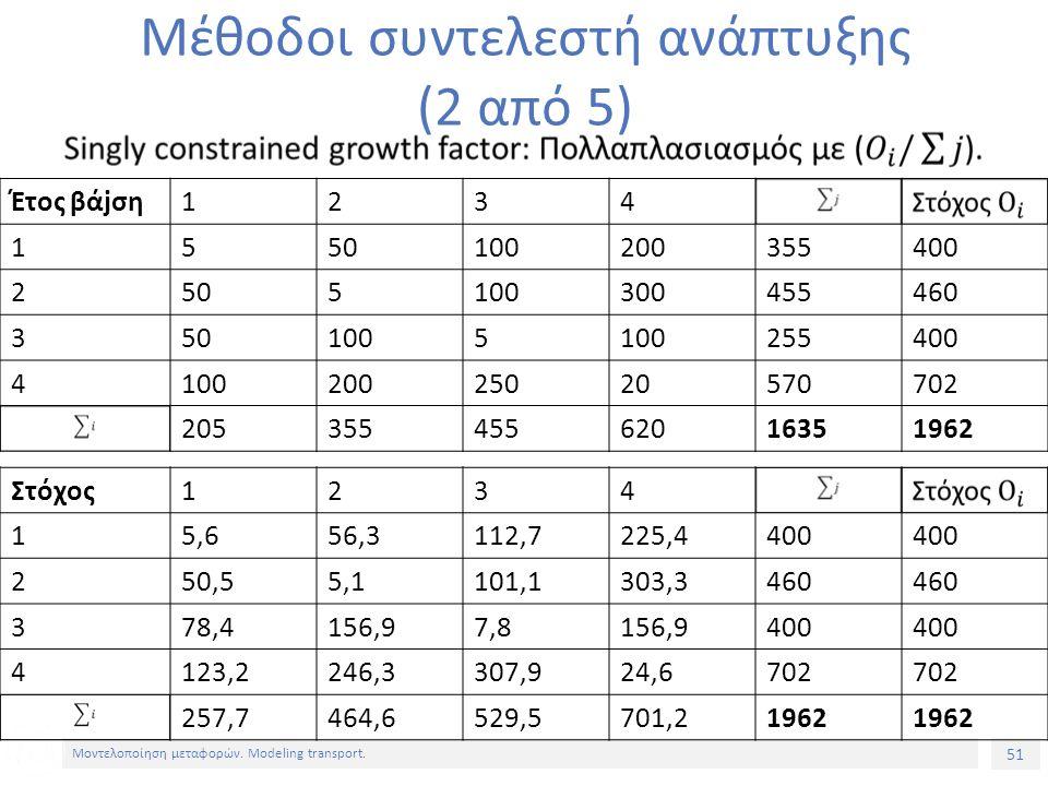 51 Μοντελοποίηση μεταφορών. Modeling transport. Μέθοδοι συντελεστή ανάπτυξης (2 από 5) Έτος βάjση1234 1550100200355400 2505100300455460 3501005 255400