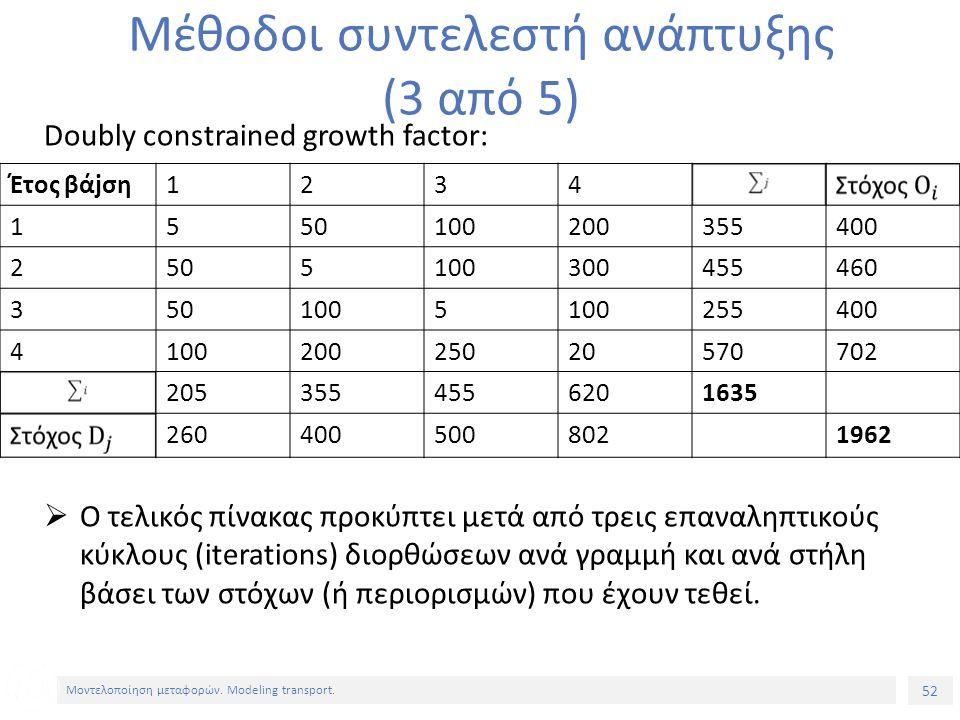 52 Μοντελοποίηση μεταφορών. Modeling transport. Μέθοδοι συντελεστή ανάπτυξης (3 από 5) Doubly constrained growth factor:  Ο τελικός πίνακας προκύπτει