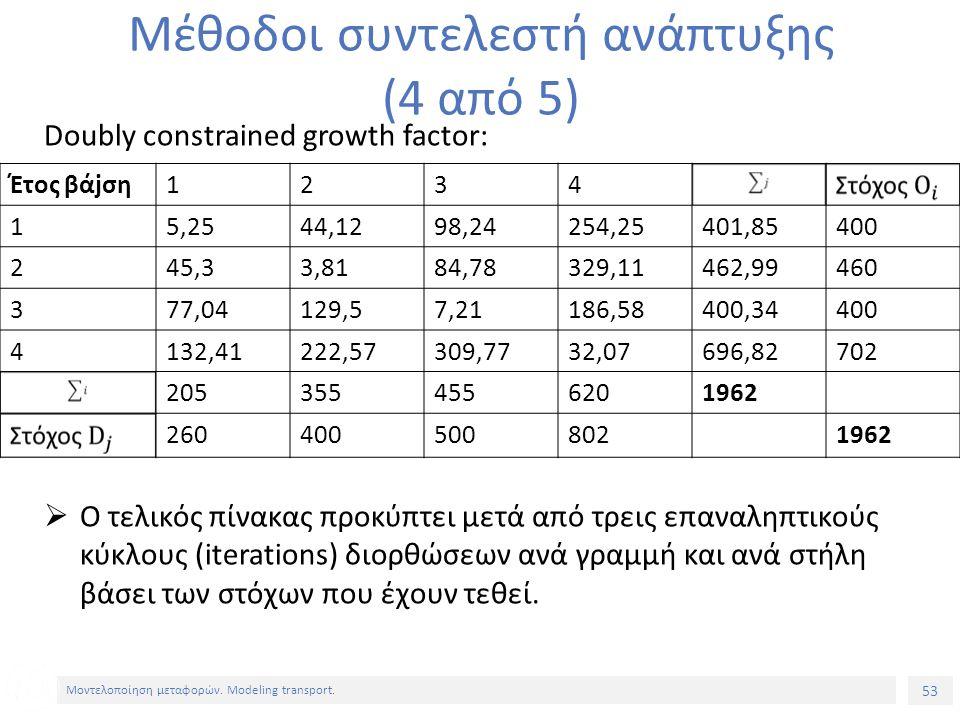 53 Μοντελοποίηση μεταφορών. Modeling transport. Μέθοδοι συντελεστή ανάπτυξης (4 από 5) Doubly constrained growth factor:  Ο τελικός πίνακας προκύπτει