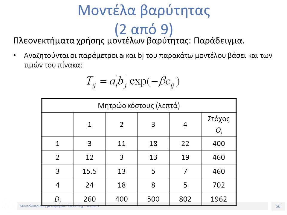 56 Μοντελοποίηση μεταφορών. Modeling transport. Πλεονεκτήματα χρήσης μοντέλων βαρύτητας: Παράδειγμα. Αναζητούνται οι παράμετροι a i και bj του παρακάτ