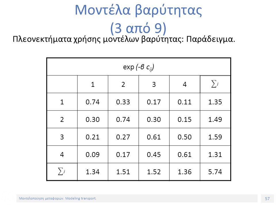 57 Μοντελοποίηση μεταφορών. Modeling transport. Πλεονεκτήματα χρήσης μοντέλων βαρύτητας: Παράδειγμα. Μοντέλα βαρύτητας (3 από 9) exp (-β c ij ) 1234 1
