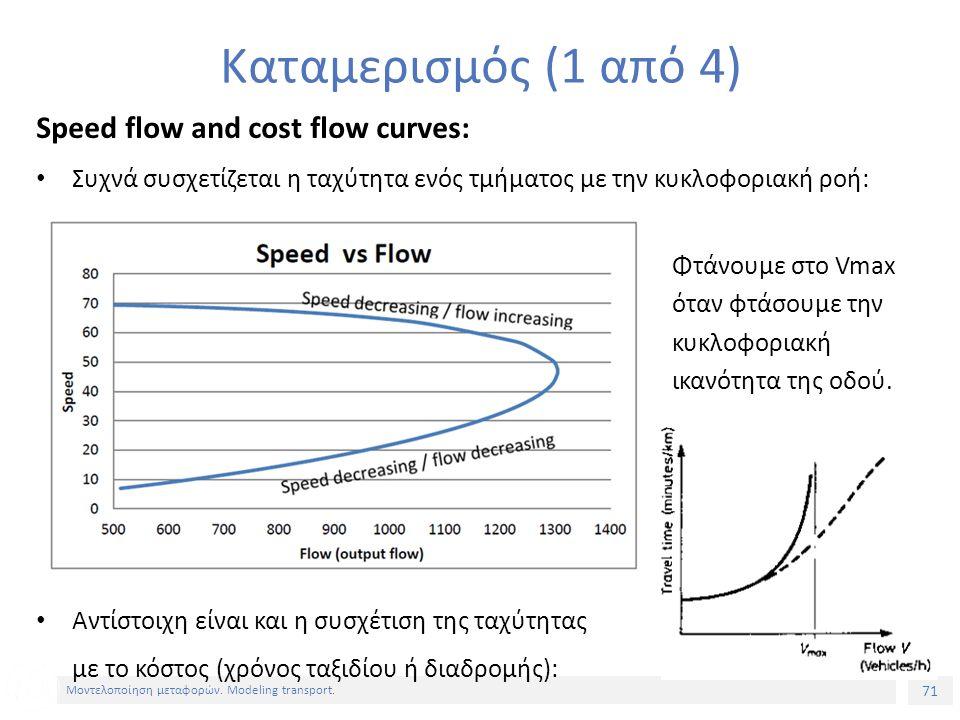 71 Μοντελοποίηση μεταφορών. Modeling transport. Speed flow and cost flow curves: Συχνά συσχετίζεται η ταχύτητα ενός τμήματος με την κυκλοφοριακή ροή: