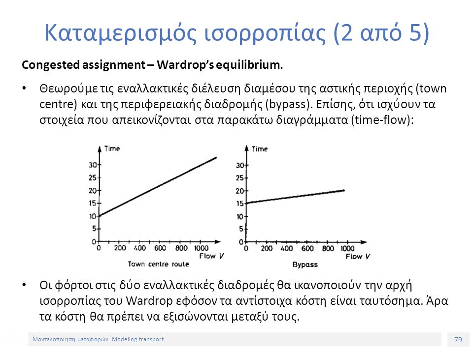 79 Μοντελοποίηση μεταφορών. Modeling transport. Congested assignment – Wardrop's equilibrium.