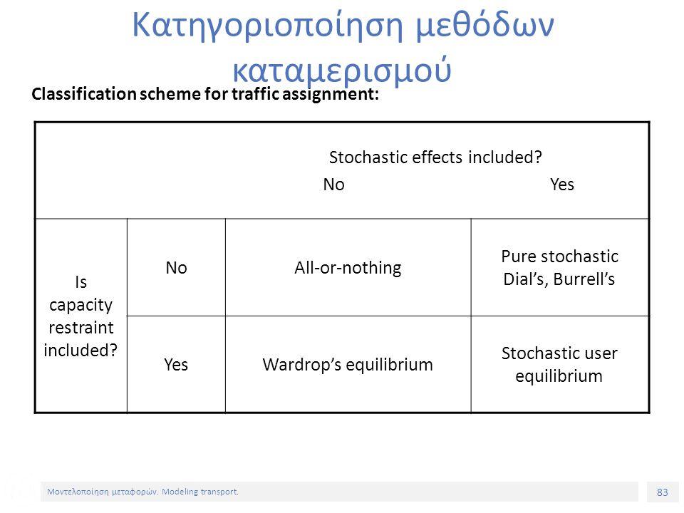 83 Μοντελοποίηση μεταφορών. Modeling transport. Classification scheme for traffic assignment: Κατηγοριοποίηση μεθόδων καταμερισμού Stochastic effects