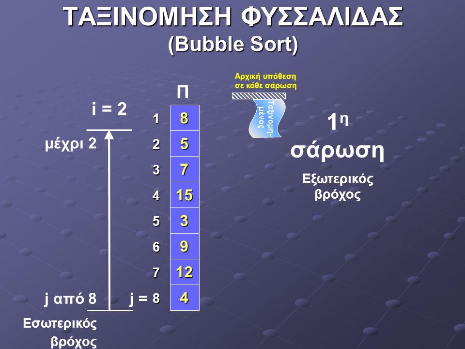 ΤΑΞΙΝΟΜΗΣΗ ΦΥΣΣΑΛΙΔΑΣ (Bubble Sort) 8 5 7 15 4 9 12 3 1 2 3 4 5 6 7 8 μέχρι 3 j = i = 3 2 η σάρωση Εξωτερικός βρόχος j από 8 Εσωτερικός βρόχος Π Ταξινομη- μένος Αρχική υπόθεση σε κάθε σάρωση