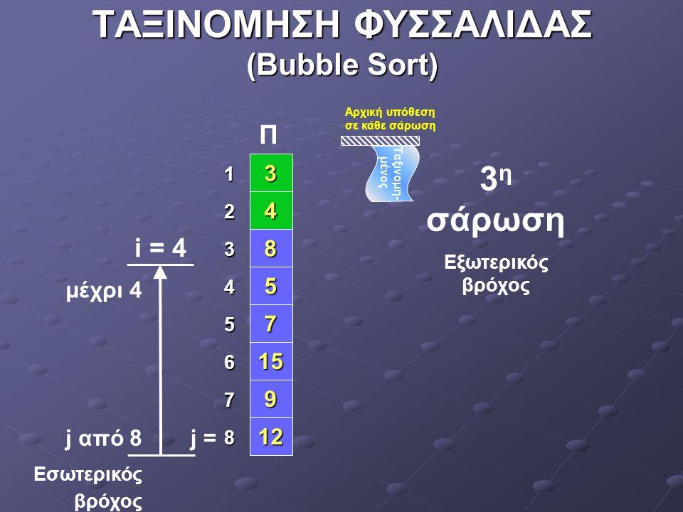 ΤΑΞΙΝΟΜΗΣΗ ΦΥΣΣΑΛΙΔΑΣ (Bubble Sort) 4 8 5 7 15 9 12 3 1 2 3 4 5 6 7 8 μέχρι 4 j = i = 4 3 η σάρωση Εξωτερικός βρόχος j από 8 Εσωτερικός βρόχος Π Αρχικ