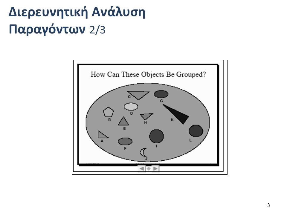 Η παραπάνω διαδικασία αλγοριθμικά αποτυπώνεται ως: Βήμα 1 ο : Βρες τα αρχικά κέντρα.