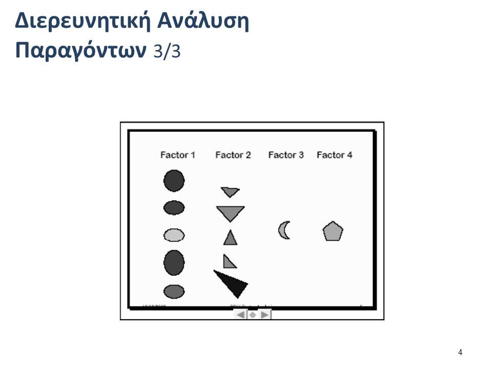 Αποτελούν το βάρος του της κάθε μεταβλητής (στοιχείου) στον κάθε παράγοντα (δείκτη συσχέτισης).