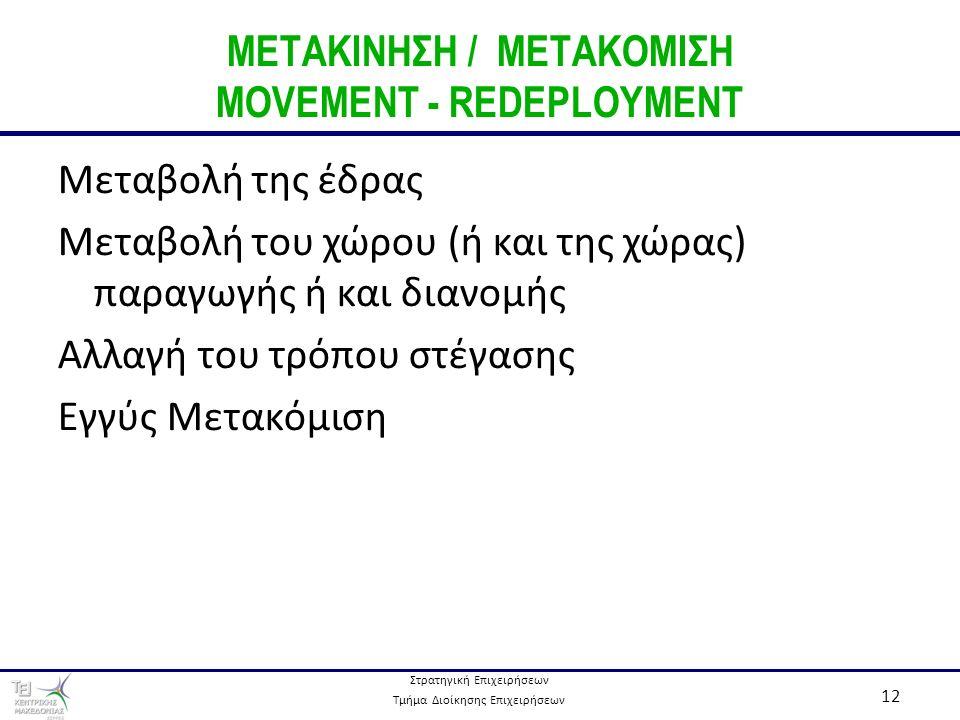 Στρατηγική Επιχειρήσεων Τμήμα Διοίκησης Επιχειρήσεων 12 ΜΕΤΑΚΙΝΗΣΗ / ΜΕΤΑΚΟΜΙΣΗ MOVEMENT - REDEPLOYMENT Μεταβολή της έδρας Μεταβολή του χώρου (ή και της χώρας) παραγωγής ή και διανομής Αλλαγή του τρόπου στέγασης Εγγύς Μετακόμιση