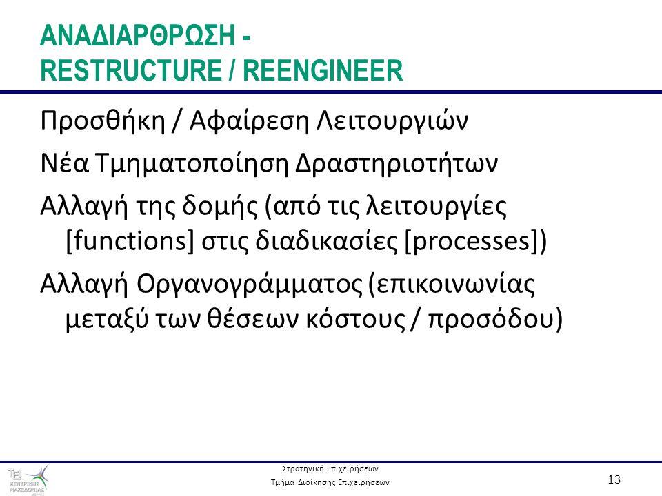 Στρατηγική Επιχειρήσεων Τμήμα Διοίκησης Επιχειρήσεων 13 ΑΝΑΔΙΑΡΘΡΩΣΗ - RESTRUCTURE / REENGINEER Προσθήκη / Αφαίρεση Λειτουργιών Νέα Τμηματοποίηση Δραστηριοτήτων Αλλαγή της δομής (από τις λειτουργίες [functions] στις διαδικασίες [processes]) Αλλαγή Οργανογράμματος (επικοινωνίας μεταξύ των θέσεων κόστους / προσόδου)
