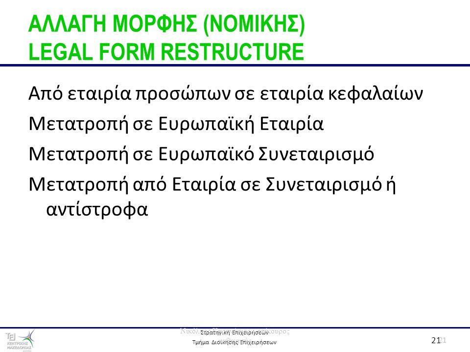Στρατηγική Επιχειρήσεων Τμήμα Διοίκησης Επιχειρήσεων 21 ΑΛΛΑΓΗ ΜΟΡΦΗΣ (ΝΟΜΙΚΗΣ) LEGAL FORM RESTRUCTURE 21 Νικόλαος Καρανάσιος - επίκουρος καθηγητής Από εταιρία προσώπων σε εταιρία κεφαλαίων Μετατροπή σε Ευρωπαϊκή Εταιρία Μετατροπή σε Ευρωπαϊκό Συνεταιρισμό Μετατροπή από Εταιρία σε Συνεταιρισμό ή αντίστροφα
